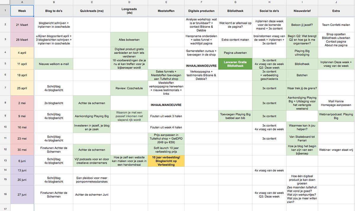 Hoe ik als chronische overplanner mijn kwartaal plan for Planning maken